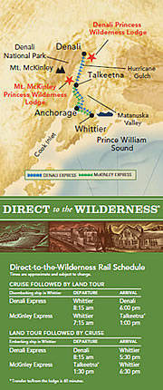 Princess Alaska Railroad Tour, Direct to the Wilderness